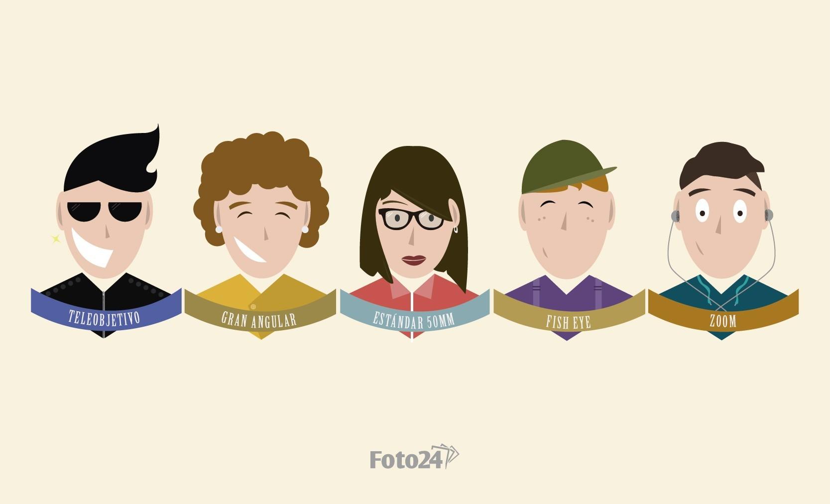 Personas objetivos blog 800px logo