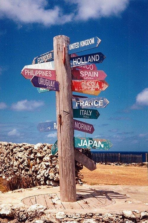 Retratar carteles y señales para descubrir tu lugar de vacaciones