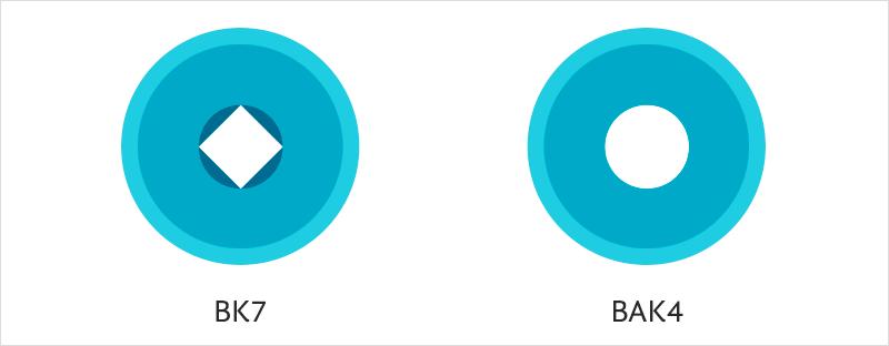 Prismas minerales: BK-7 (boro-silicato) y BAK-4 (bario)