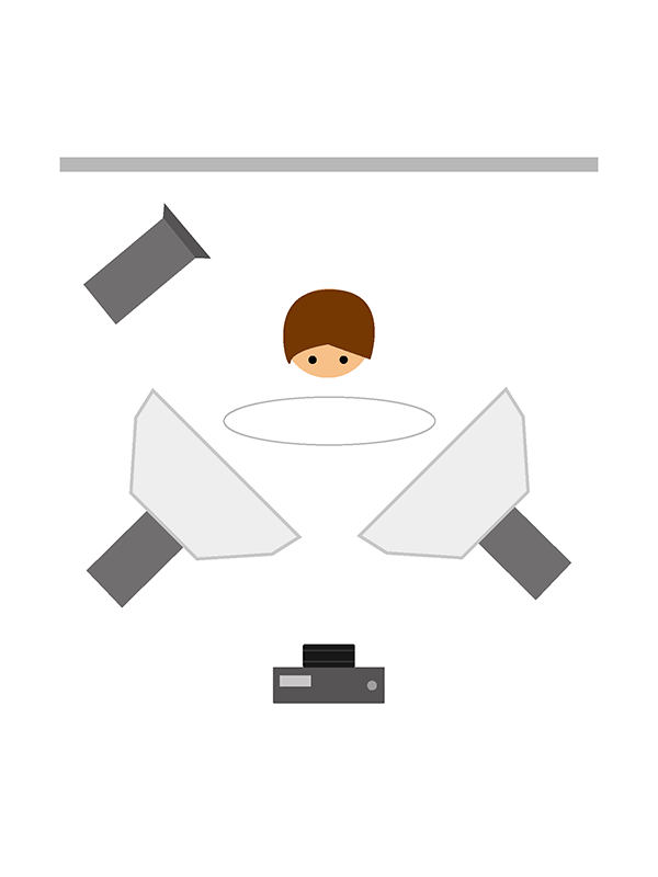 Esquema de iluminación avanzado: 3 fuentes de luz