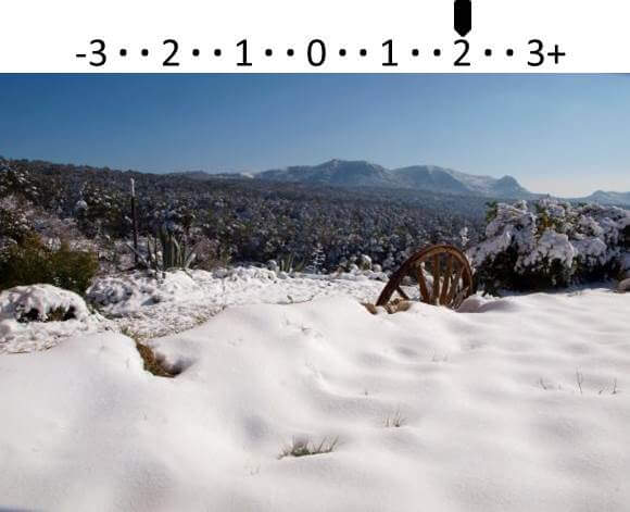 Photo de la neige prise en surexposant de deux stops