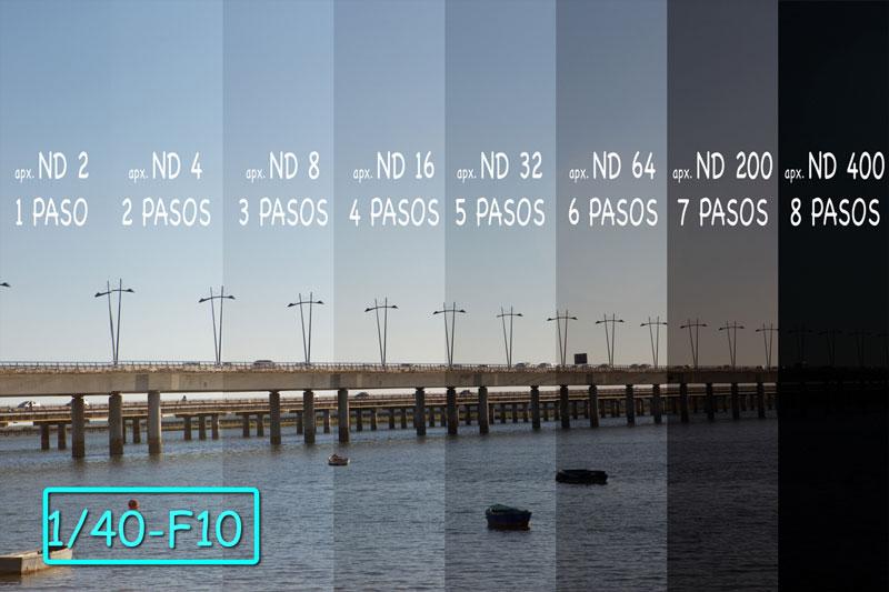 Foto hecha en los distintos pasos del Filtro Gloxy Variable