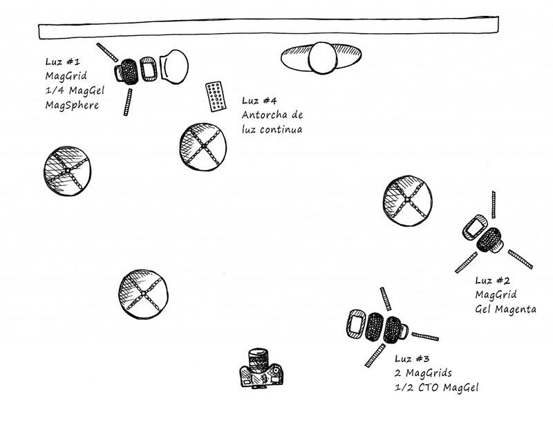 diagrama_magmod_strobist_t