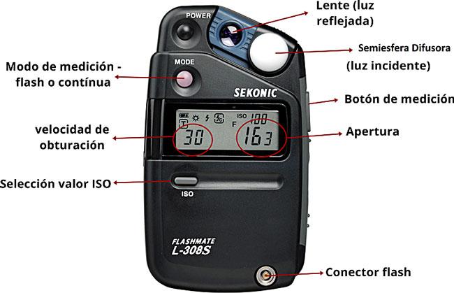 Partes de un fotómetro de mano