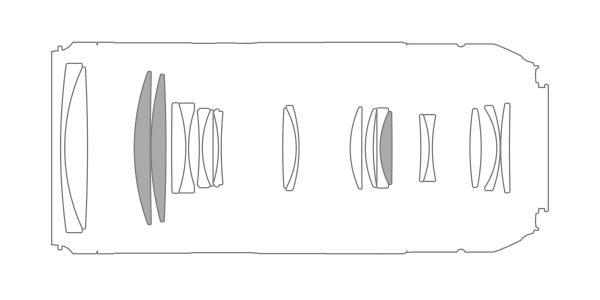 Características teleobjetivo Tamron 70-210 mm