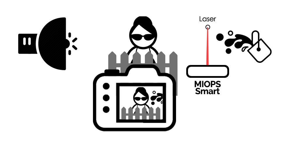 déclencheur Miops Smart
