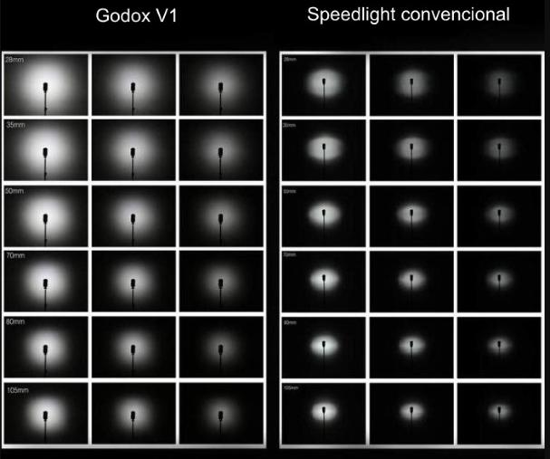 Comparación del flash Godox V1 con un flash convencional
