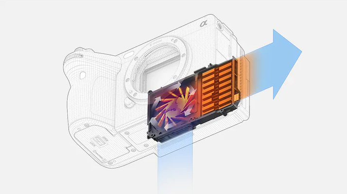 Sistema de refrigeración de la Sony FX3